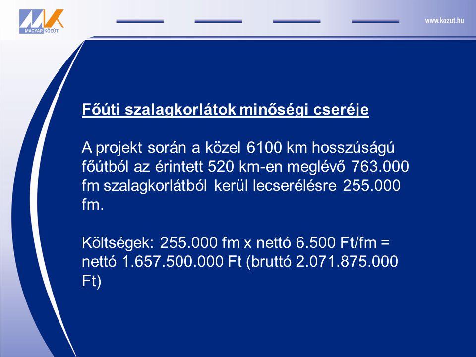 Főúti szalagkorlátok minőségi cseréje A projekt során a közel 6100 km hosszúságú főútból az érintett 520 km-en meglévő 763.000 fm szalagkorlátból kerül lecserélésre 255.000 fm.