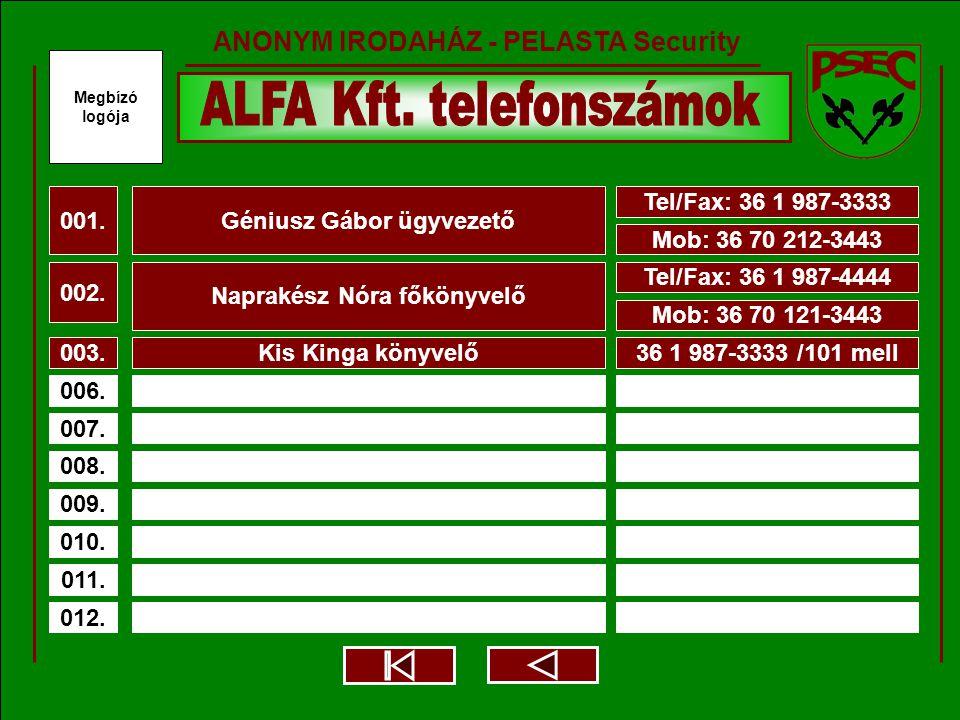 Megbízó logója ANONYM IRODAHÁZ - PELASTA Security 001.Géniusz Gábor ügyvezető Tel/Fax: 36 1 987-3333 Mob: 36 70 212-3443 002.