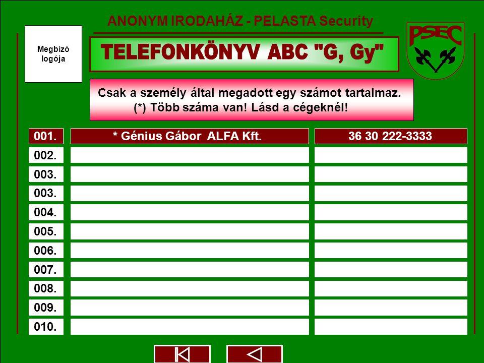 Megbízó logója ANONYM IRODAHÁZ - PELASTA Security 001.* Génius Gábor ALFA Kft.36 30 222-3333 Csak a személy által megadott egy számot tartalmaz.