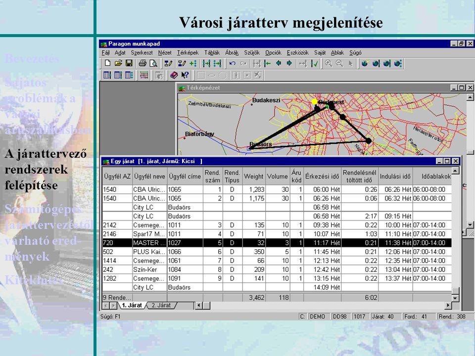 Városi járatterv megjelenítése Bevezetés Sajátos problémák a városi áruszállításban A járattervező rendszerek felépítése Számítógépes járattervezéstől