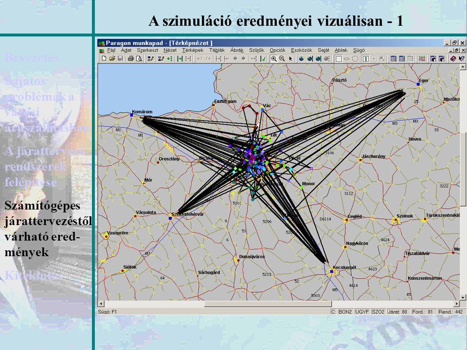 A szimuláció eredményei vizuálisan - 1 Bevezetés Sajátos problémák a városi áruszállításban A járattervező rendszerek felépítése Számítógépes járatter