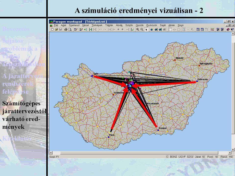 A szimuláció eredményei vizuálisan - 2 Bevezetés Sajátos problémák a városi áruszállításban A járattervező rendszerek felépítése Számítógépes járatter