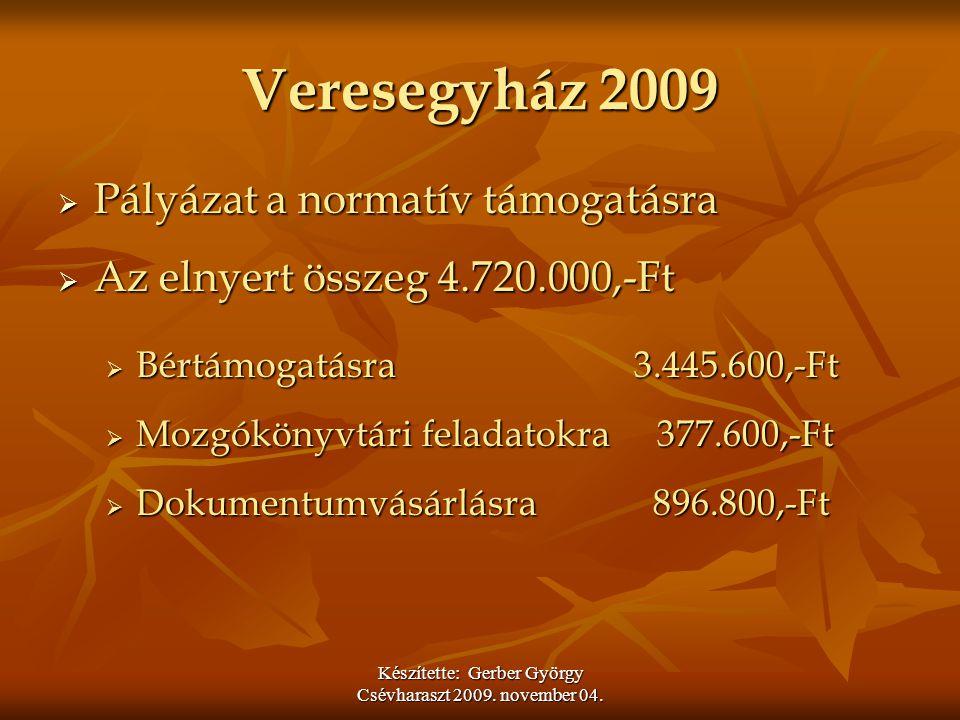 Készítette: Gerber György Csévharaszt 2009.november 04.