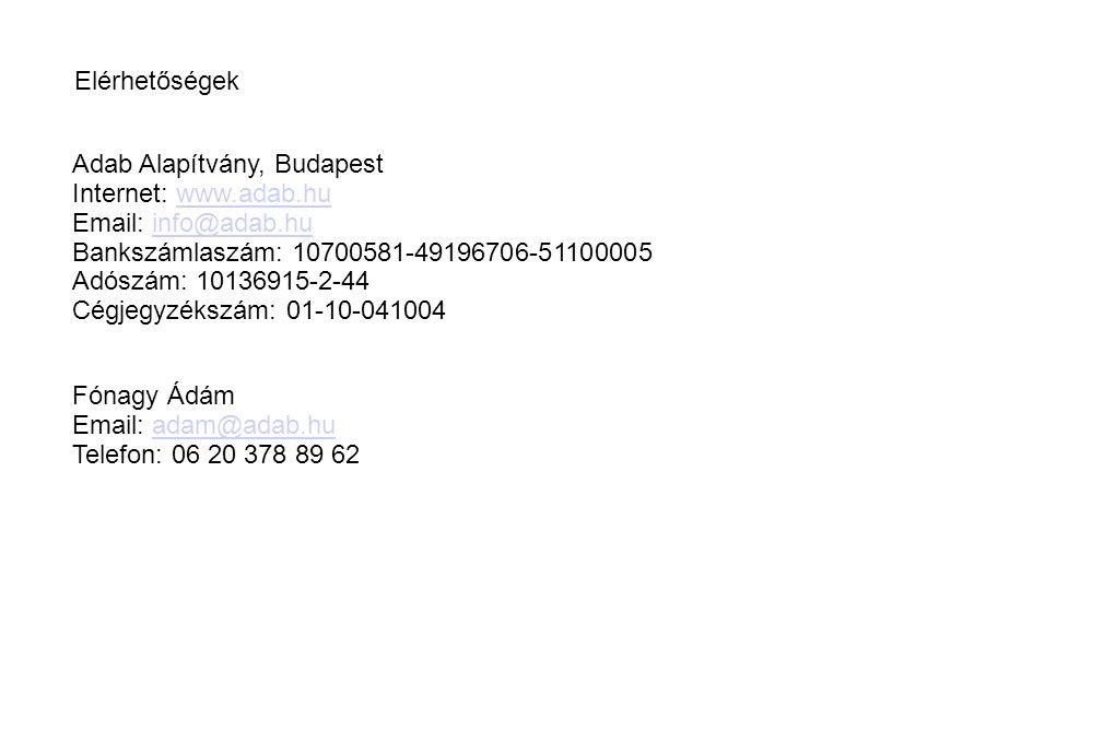 Elérhetőségek Adab Alapítvány, Budapest Internet: www.adab.huwww.adab.hu Email: info@adab.huinfo@adab.hu Bankszámlaszám: 10700581-49196706-51100005 Adószám: 10136915-2-44 Cégjegyzékszám: 01-10-041004 Fónagy Ádám Email: adam@adab.huadam@adab.hu Telefon: 06 20 378 89 62