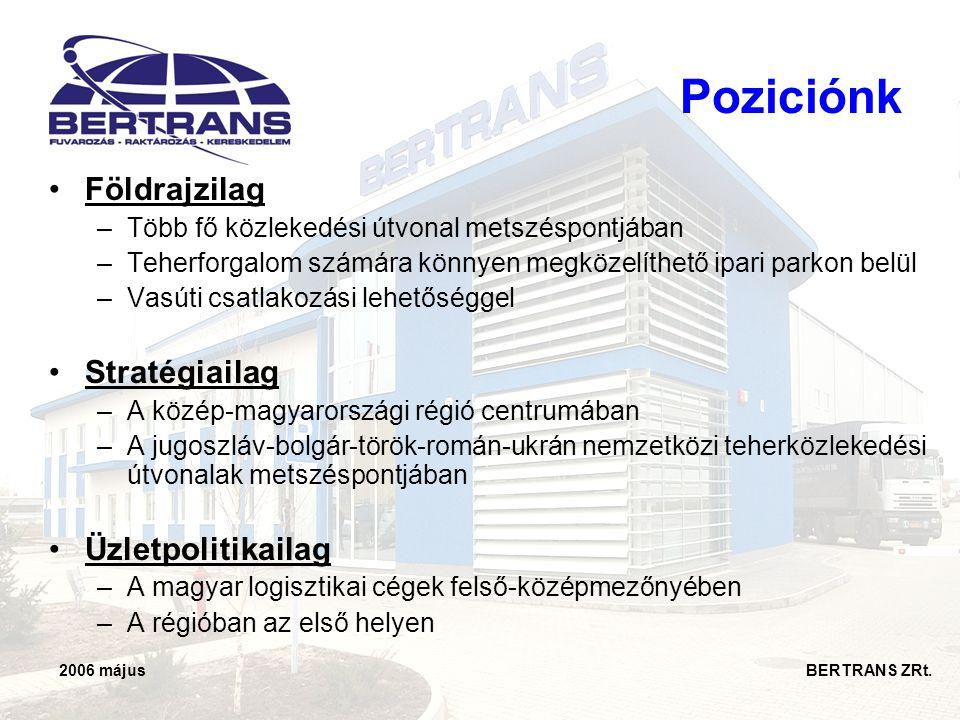 2006 május BERTRANS ZRt. Poziciónk •Földrajzilag –Több fő közlekedési útvonal metszéspontjában –Teherforgalom számára könnyen megközelíthető ipari par