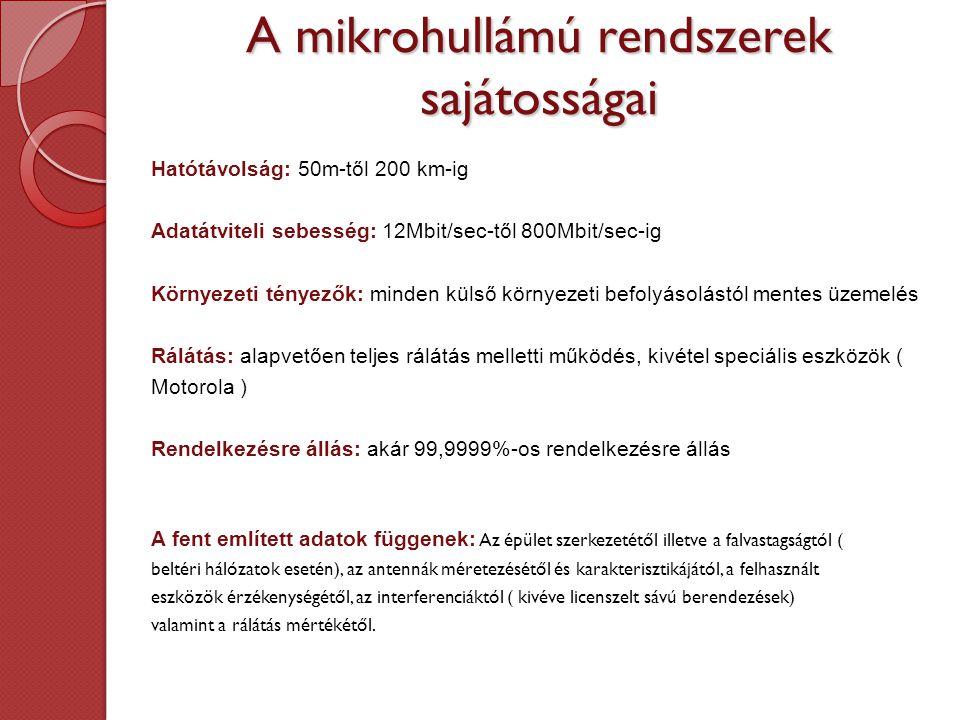 A mikrohullámú rendszerek sajátosságai Hatótávolság: 50m-től 200 km-ig Adatátviteli sebesség: 12Mbit/sec-től 800Mbit/sec-ig Környezeti tényezők: minden külső környezeti befolyásolástól mentes üzemelés Rálátás: alapvetően teljes rálátás melletti működés, kivétel speciális eszközök ( Motorola ) Rendelkezésre állás: akár 99,9999%-os rendelkezésre állás A fent említett adatok függenek: Az épület szerkezetétől illetve a falvastagságtól ( beltéri hálózatok esetén), az antennák méretezésétől és karakterisztikájától, a felhasznált eszközök érzékenységétől, az interferenciáktól ( kivéve licenszelt sávú berendezések) valamint a rálátás mértékétől.