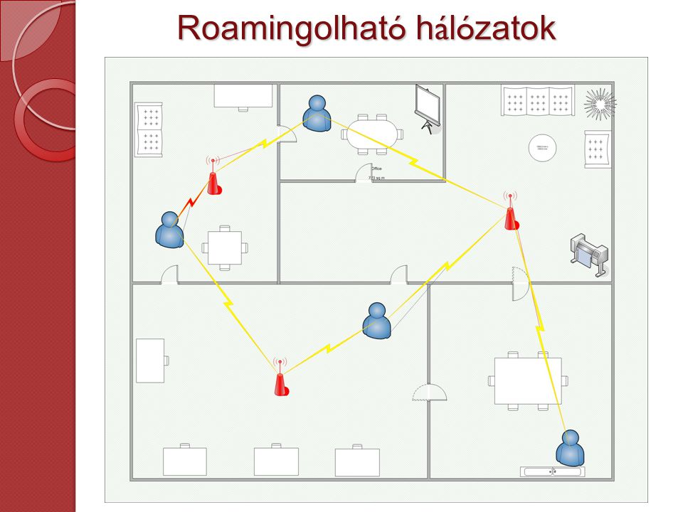 Térfigyelő rendszerek mikrohullámú adatátviteli hálózata