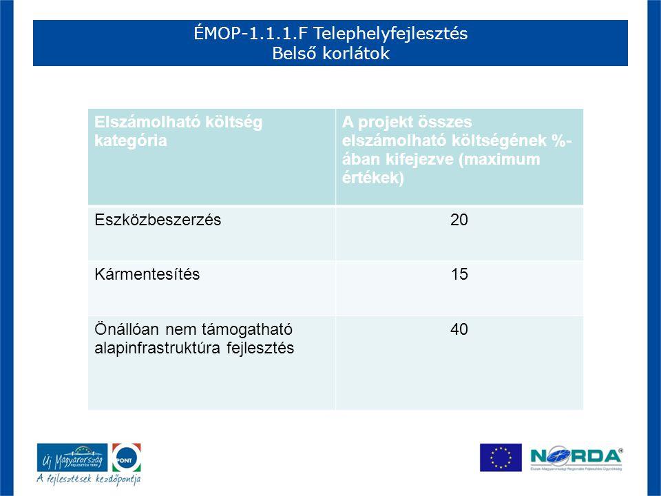 ÉMOP-1.1.1.F Telephelyfejlesztés Belső korlátok Elszámolható költség kategória A projekt összes elszámolható költségének %- ában kifejezve (maximum értékek) Eszközbeszerzés20 Kármentesítés15 Önállóan nem támogatható alapinfrastruktúra fejlesztés 40