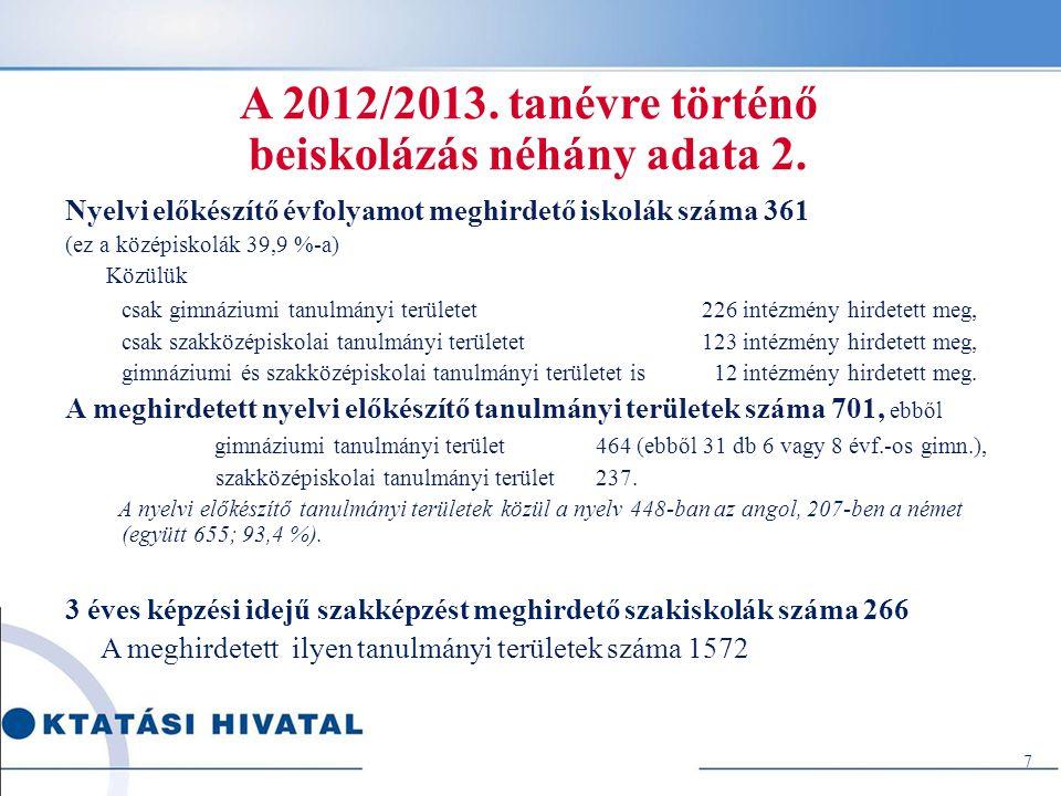 A 2012/2013. tanévre történő beiskolázás néhány adata 2. Nyelvi előkészítő évfolyamot meghirdető iskolák száma 361 (ez a középiskolák 39,9 %-a) Közülü