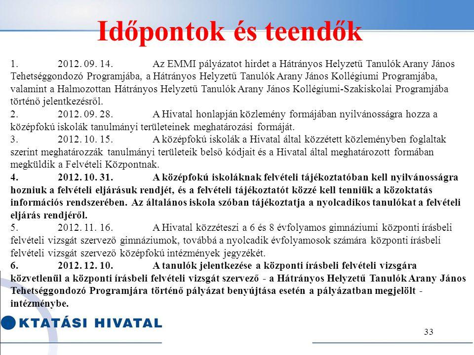 Időpontok és teendők 33 1. 2012. 09. 14. Az EMMI pályázatot hirdet a Hátrányos Helyzetű Tanulók Arany János Tehetséggondozó Programjába, a Hátrányos H