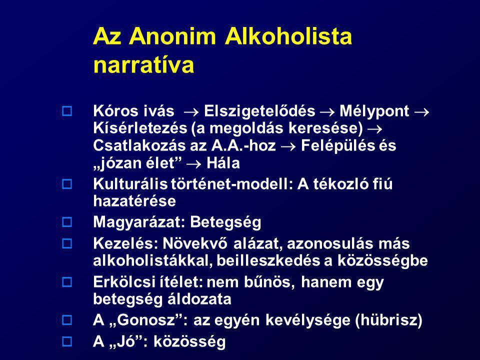 Az Anonim Alkoholista narratíva  Kóros ivás  Elszigetelődés  Mélypont  Kísérletezés (a megoldás keresése)  Csatlakozás az A.A.-hoz  Felépülés és