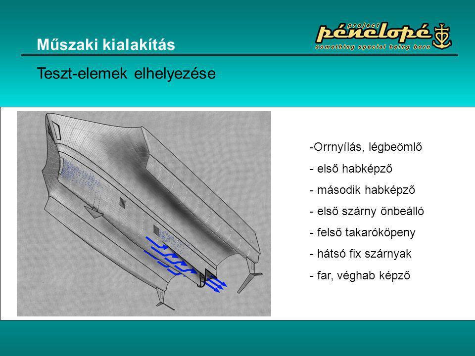 Műszaki kialakítás Teszt-elemek elhelyezése -Orrnyílás, légbeömlő - első habképző - második habképző - első szárny önbeálló - felső takaróköpeny - hát