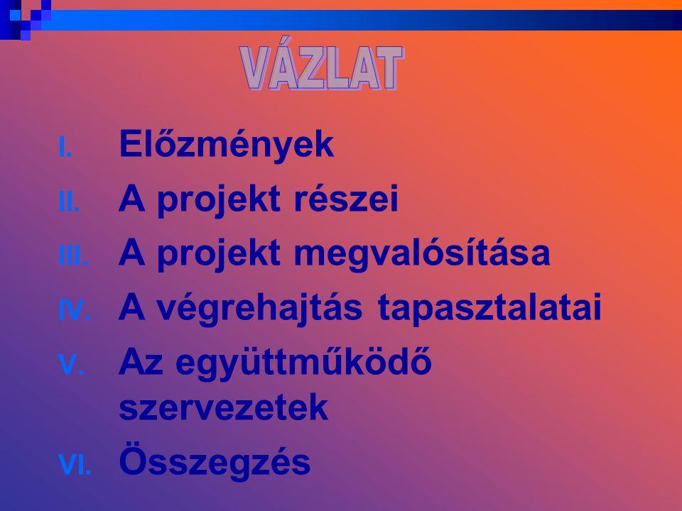 I. Előzmények II. A projekt részei III. A projekt megvalósítása IV.