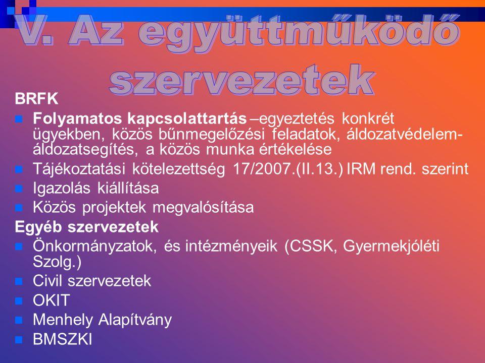 BRFK  Folyamatos kapcsolattartás –egyeztetés konkrét ügyekben, közös bűnmegelőzési feladatok, áldozatvédelem- áldozatsegítés, a közös munka értékelése  Tájékoztatási kötelezettség 17/2007.(II.13.) IRM rend.