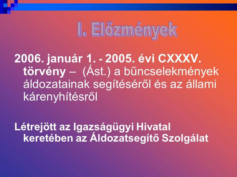 2006. január 1. - 2005. évi CXXXV.