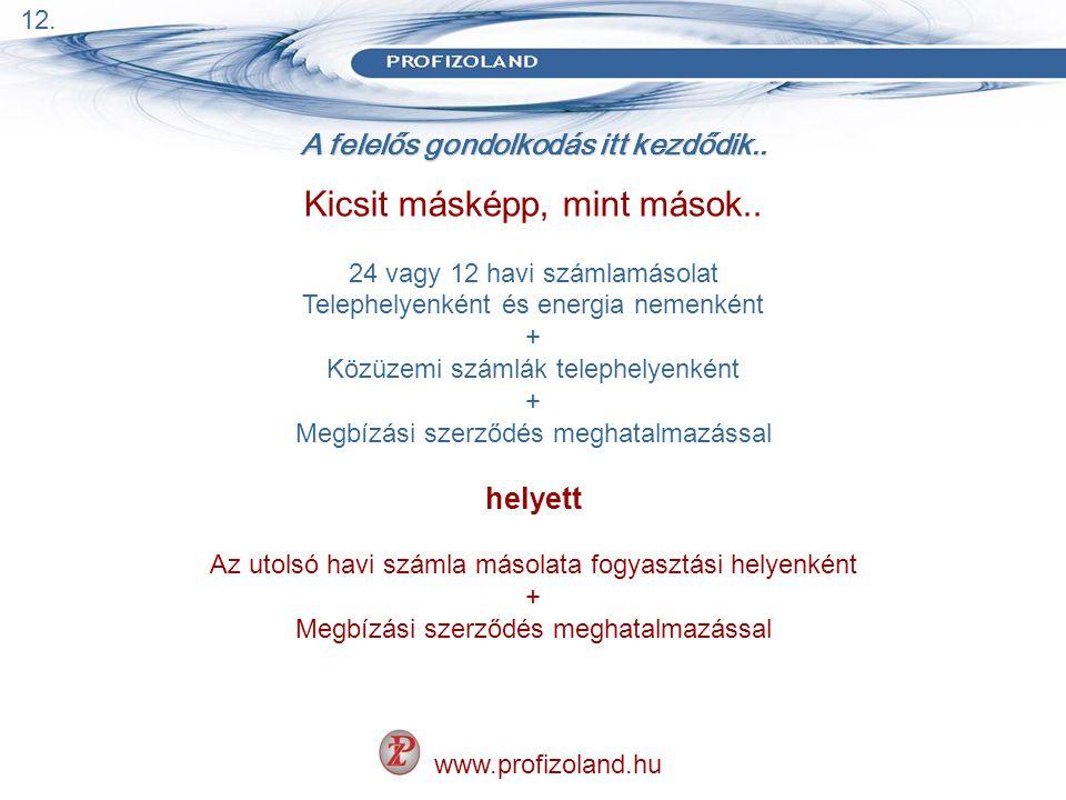 A felelős gondolkodás itt kezdődik.. www.profizoland.hu Kicsit másképp, mint mások..