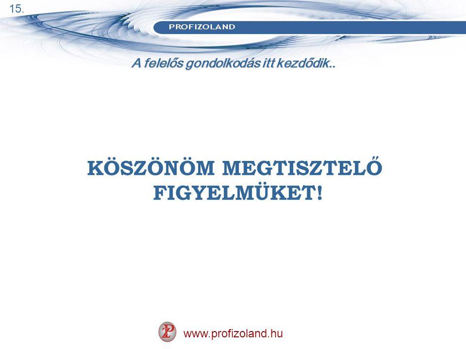 A felelős gondolkodás itt kezdődik.. www.profizoland.hu KÖSZÖNÖM MEGTISZTELŐ FIGYELMÜKET! 15.