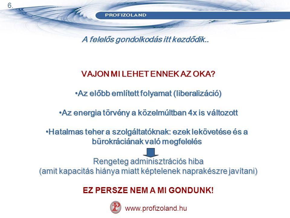 A felelős gondolkodás itt kezdődik..www.profizoland.hu 7.