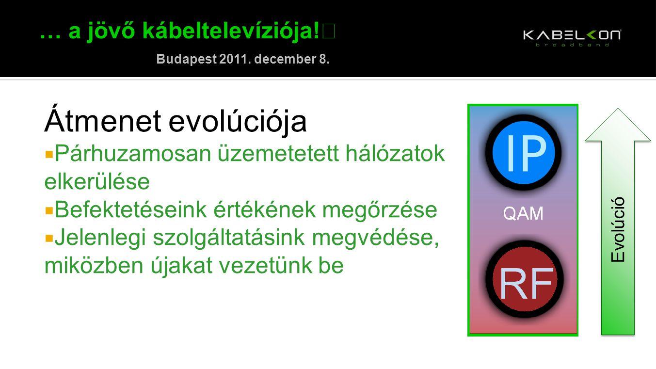 … a jövő kábeltelevíziója! Budapest 2011. december 8. Átmenet evolúciója  Párhuzamosan üzemetetett hálózatok elkerülése  Befektetéseink értékének me