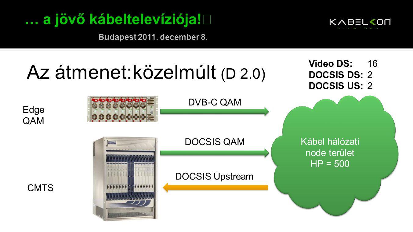 … a jövő kábeltelevíziója! Budapest 2011. december 8. Az átmenet:közelmúlt (D 2.0) Edge QAM CMTS Kábel hálózati node terület HP = 500 Kábel hálózati n