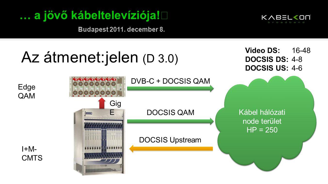 … a jövő kábeltelevíziója! Budapest 2011. december 8. Az átmenet:jelen (D 3.0) Edge QAM I+M- CMTS DVB-C + DOCSIS QAM DOCSIS QAM DOCSIS Upstream Gig E
