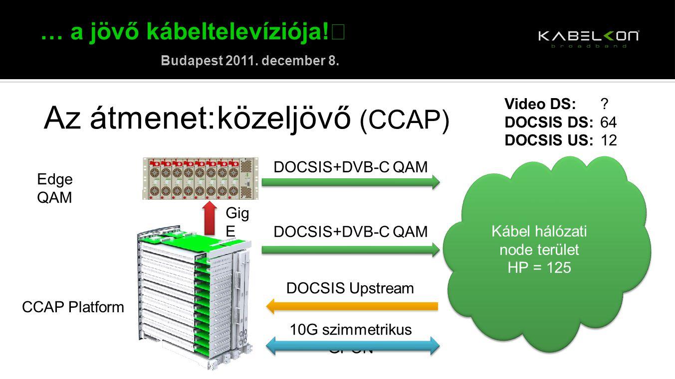 … a jövő kábeltelevíziója! Budapest 2011. december 8. Az átmenet:közeljövő (CCAP) Edge QAM CCAP Platform DOCSIS+DVB-C QAM DOCSIS Upstream Gig E Video
