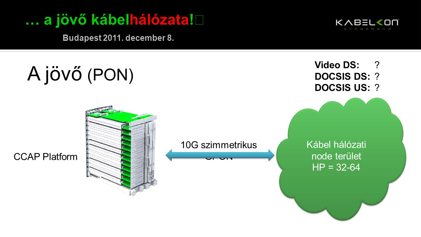 … a jövő kábelhálózata! Budapest 2011. december 8. A jövő (PON) CCAP Platform 10G szimmetrikus GPON Video DS:? DOCSIS DS:? DOCSIS US:? Kábel hálózati