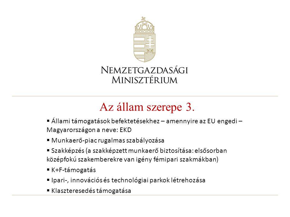 Policy - Célok • A magyarországi beszállító cégek számának növelése • A beszállítói helyzetet elérő cégek beszállító szintjének emelése, a hozzáadott érték növelése • A cégek több lábon állásának elősegítése • Általánosan fogalmazva: a magyarországi kkv-szektor fejlesztése, versenyképességének növelése • A hálózatosodás elősegítése
