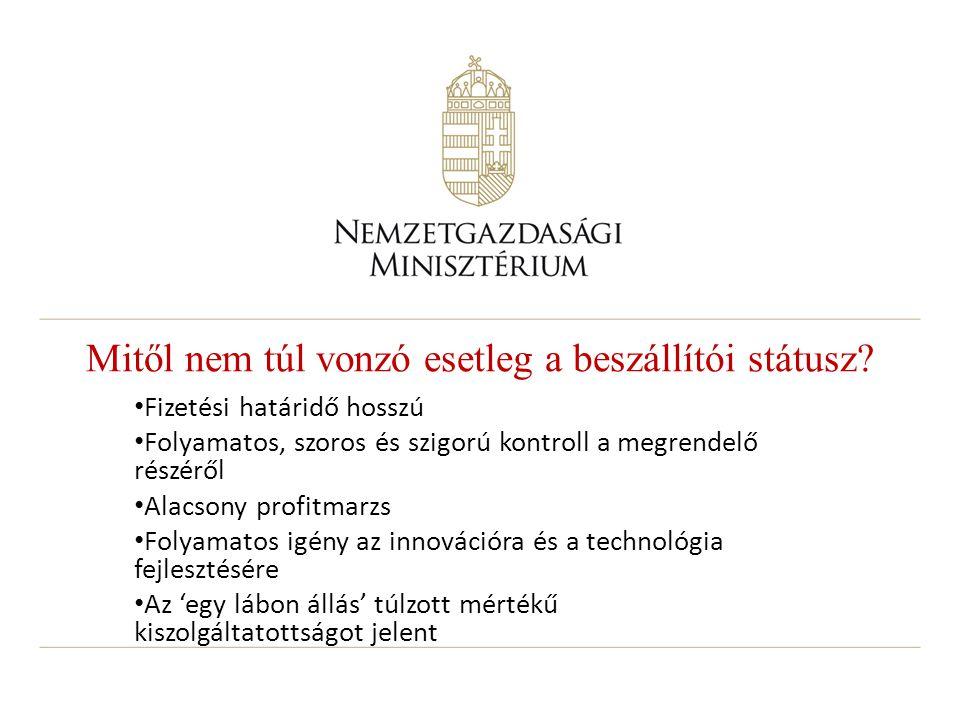 Konkrét feladataink, illetve eredményeink • beszállítói kerekasztal • az 'Év beszállítója' kitüntetés • az újonnan, hazánkba érkező befektetőkkel beszállítói megállapodások megkötése • a már Magyarországon lévő nagybefektetőkkel megállapodás a magyarországi beszállítói hányad növeléséről • HITA-programok (HITA = Nemzeti Külgazdasági Hivatal)