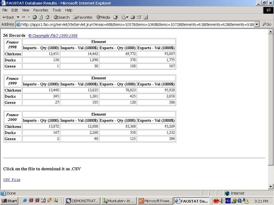 Példa: Online agrárgazdasági adatbázisok