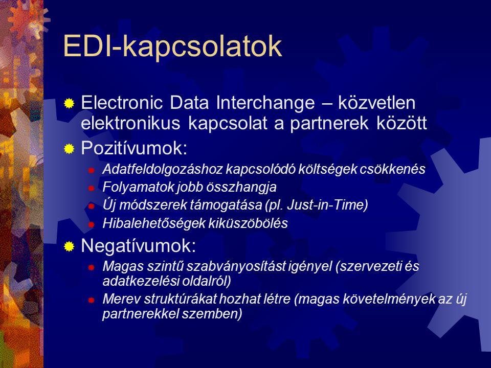 EDI-kapcsolatok  Electronic Data Interchange – közvetlen elektronikus kapcsolat a partnerek között  Pozitívumok:  Adatfeldolgozáshoz kapcsolódó költségek csökkenés  Folyamatok jobb összhangja  Új módszerek támogatása (pl.