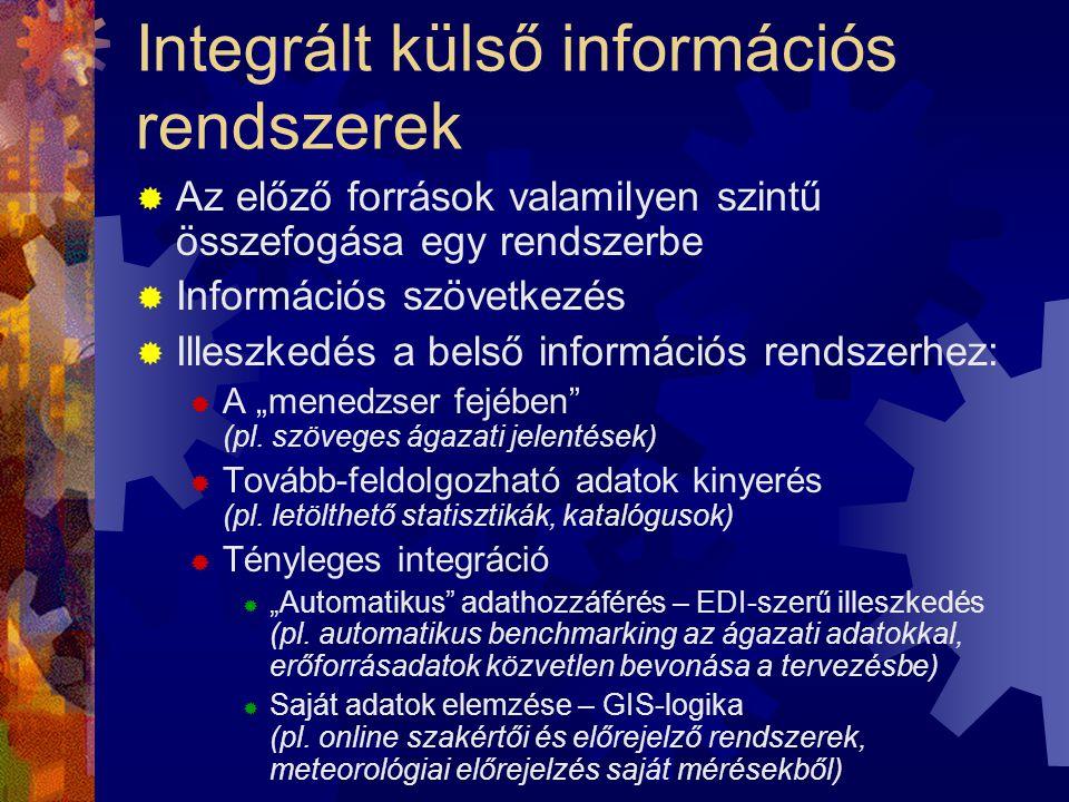 """Integrált külső információs rendszerek  Az előző források valamilyen szintű összefogása egy rendszerbe  Információs szövetkezés  Illeszkedés a belső információs rendszerhez:  A """"menedzser fejében (pl."""