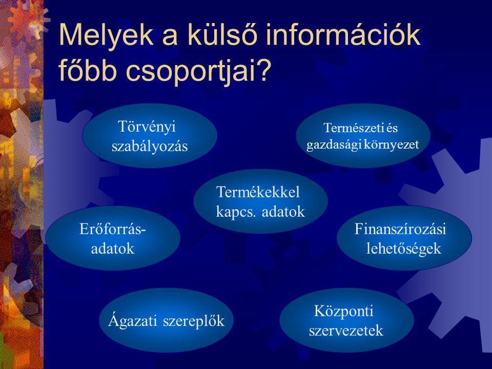Melyek a külső információk főbb csoportjai.