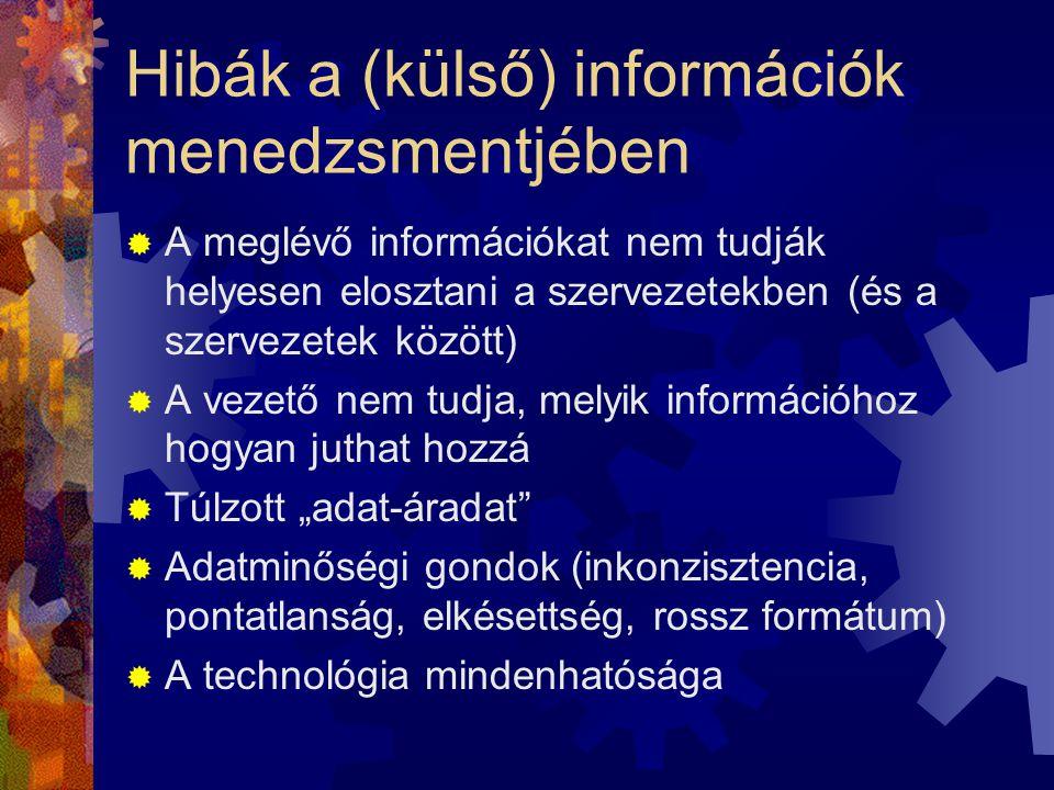 """Hibák a (külső) információk menedzsmentjében  A meglévő információkat nem tudják helyesen elosztani a szervezetekben (és a szervezetek között)  A vezető nem tudja, melyik információhoz hogyan juthat hozzá  Túlzott """"adat-áradat  Adatminőségi gondok (inkonzisztencia, pontatlanság, elkésettség, rossz formátum)  A technológia mindenhatósága"""