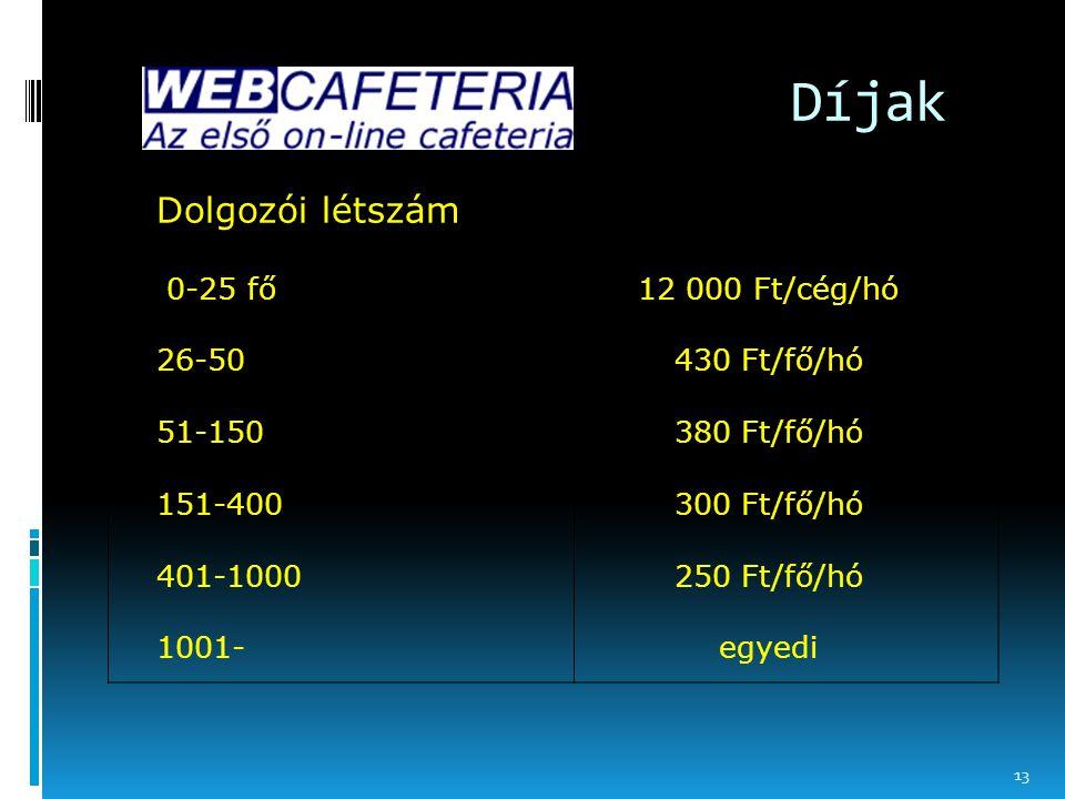 13 Dolgozói létszám 0-25 fő12 000 Ft/cég/hó 26-50430 Ft/fő/hó 51-150380 Ft/fő/hó 151-400300 Ft/fő/hó 401-1000250 Ft/fő/hó 1001- egyedi Díjak