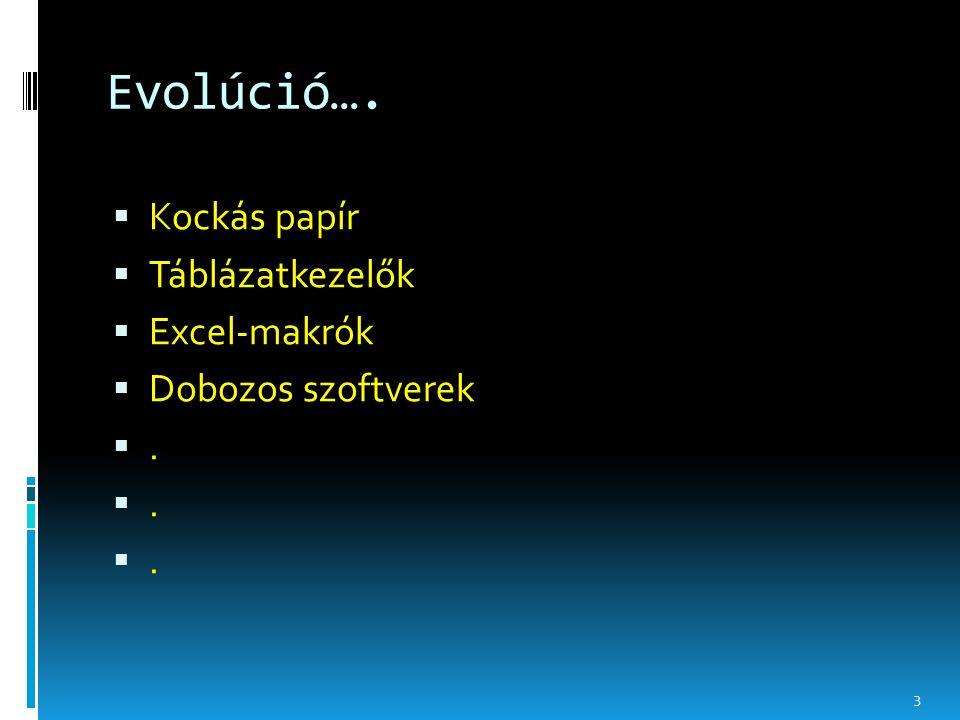 Evolúció….  Kockás papír  Táblázatkezelők  Excel-makrók  Dobozos szoftverek .. .. .. 3