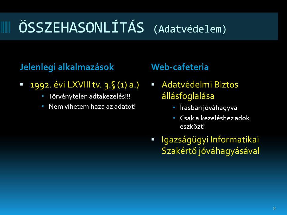 ÖSSZEHASONLÍTÁS (Adatvédelem) Jelenlegi alkalmazásokWeb-cafeteria  1992. évi LXVIII tv. 3.§ (1) a.)  Törvénytelen adtakezelés!!!  Nem vihetem haza