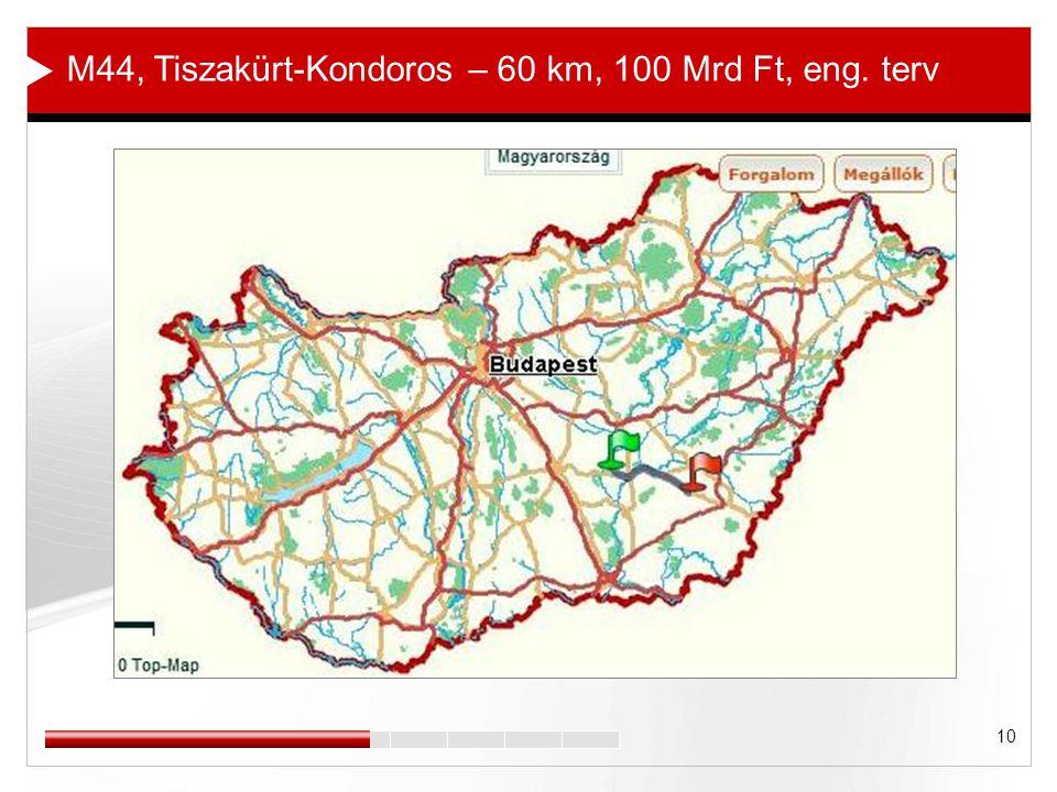 10 M44, Tiszakürt-Kondoros – 60 km, 100 Mrd Ft, eng. terv