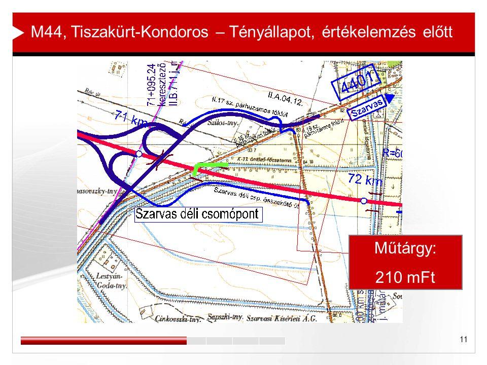 11 M44, Tiszakürt-Kondoros – Tényállapot, értékelemzés előtt Műtárgy: 210 mFt