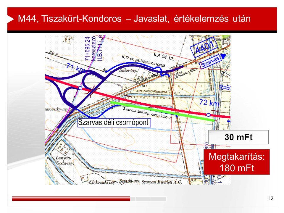 13 30 mFt Megtakarítás: 180 mFt M44, Tiszakürt-Kondoros – Javaslat, értékelemzés után