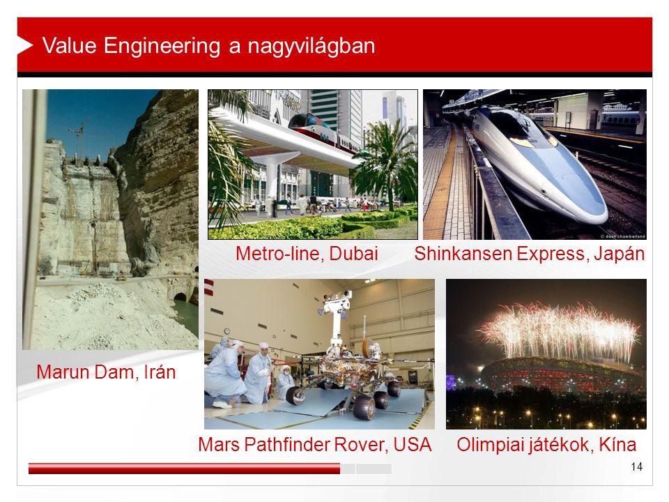 14 Value Engineering a nagyvilágban Metro-line, DubaiShinkansen Express, Japán Marun Dam, Irán Mars Pathfinder Rover, USAOlimpiai játékok, Kína