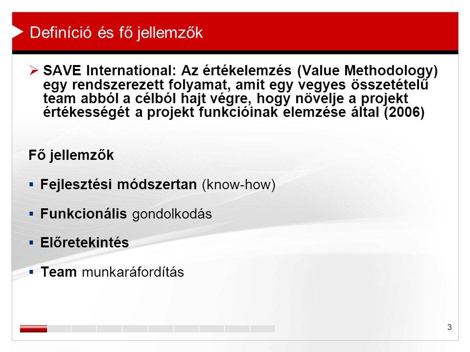 3 Definíció és fő jellemzők  SAVE International: Az értékelemzés (Value Methodology) egy rendszerezett folyamat, amit egy vegyes összetételű team abból a célból hajt végre, hogy növelje a projekt értékességét a projekt funkcióinak elemzése által (2006) Fő jellemzők  Fejlesztési módszertan (know-how)  Funkcionális gondolkodás  Előretekintés  Team munkaráfordítás