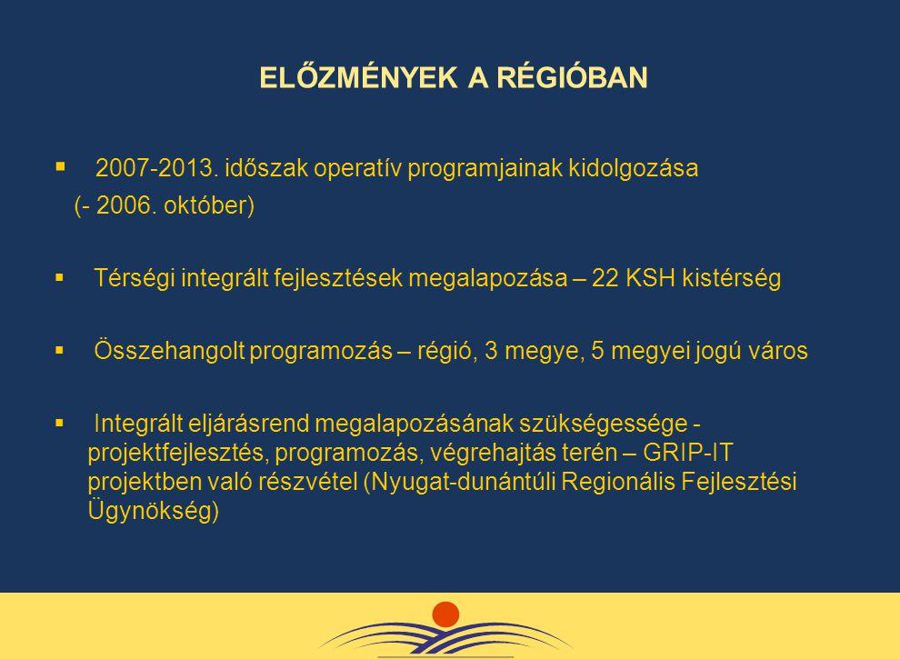  2007-2013. időszak operatív programjainak kidolgozása (- 2006. október)  Térségi integrált fejlesztések megalapozása – 22 KSH kistérség  Összehang