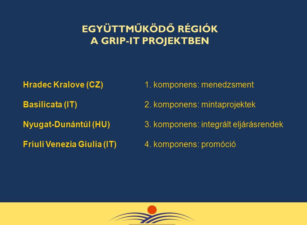 Hradec Kralove (CZ) 1. komponens: menedzsment Basilicata (IT) 2. komponens: mintaprojektek Nyugat-Dunántúl (HU) 3. komponens: integrált eljárásrendek