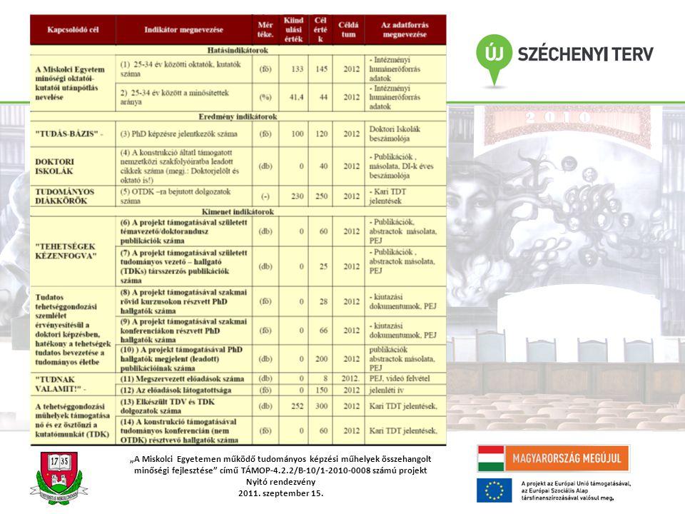 """""""A Miskolci Egyetemen működő tudományos képzési műhelyek összehangolt minőségi fejlesztése"""" című TÁMOP-4.2.2/B-10/1-2010-0008 számú projekt Nyitó rend"""