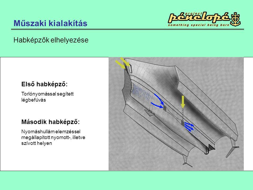 Műszaki kialakítás Habképzők elhelyezése Első habképző: Torlónyomással segített légbefúvás Második habképző: Nyomáshullám elemzéssel megállapított nyo