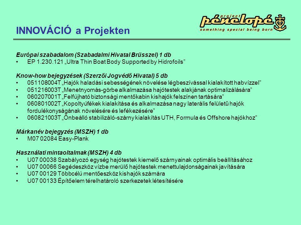 """Európai szabadalom (Szabadalmi Hivatal Brüsszel) 1 db •EP 1.230.121 """"Ultra Thin Boat Body Supported by Hidrofoils"""" Know-how bejegyzések (Szerzői Jogvé"""
