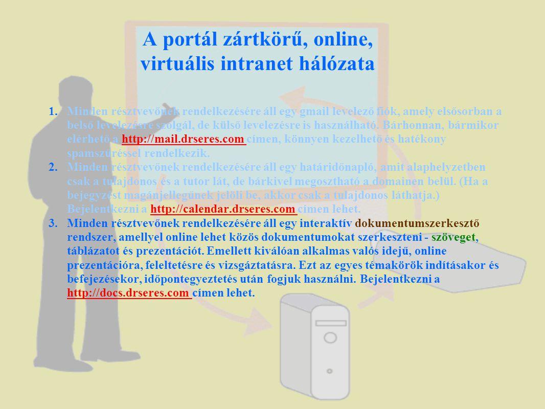 Prezentáció Windows LiveMessenger online kapcsolattal