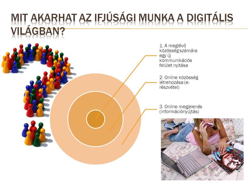 1. A meglévő közösség számára egy új kommunikációs felület nyitása 2. Online közösség létrehozása (e- részvétel) 3. Online megjelenés (információnyújt