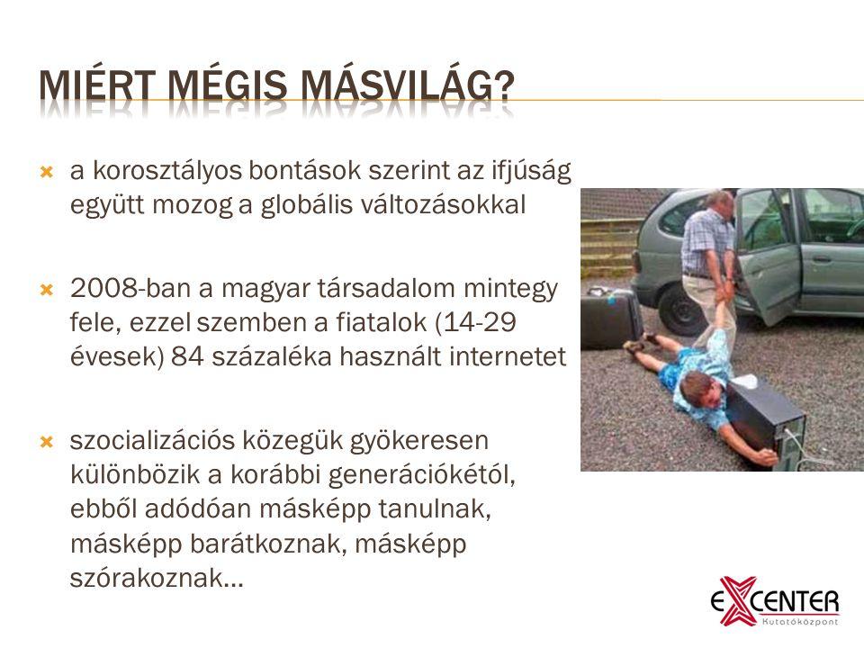  a korosztályos bontások szerint az ifjúság együtt mozog a globális változásokkal  2008-ban a magyar társadalom mintegy fele, ezzel szemben a fiatal